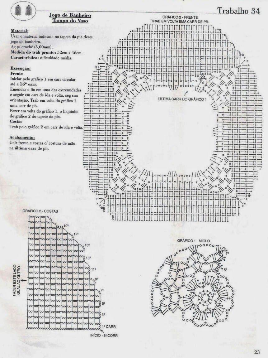 Artes by Cachopa - Croche & Trico: Tapete de banheiro