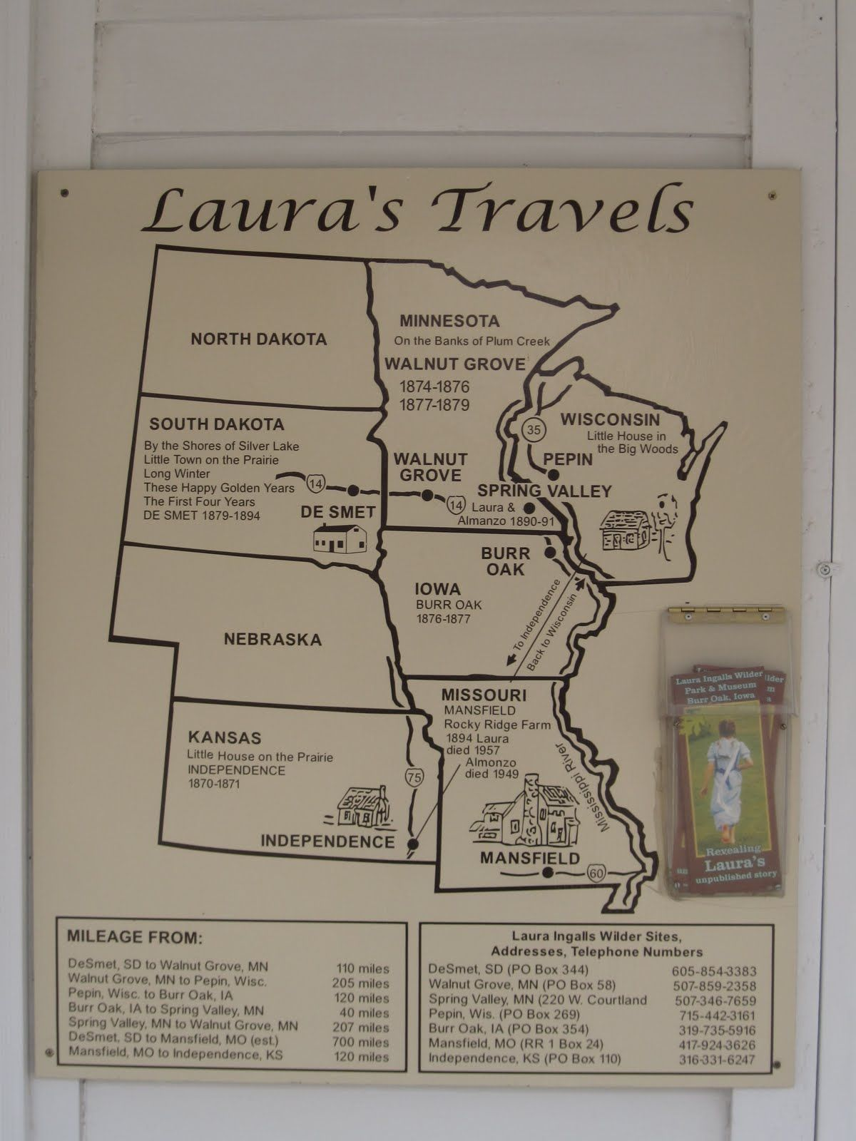 Here is a map of Laura Ingalls Wilder\'s travels through the Little ...