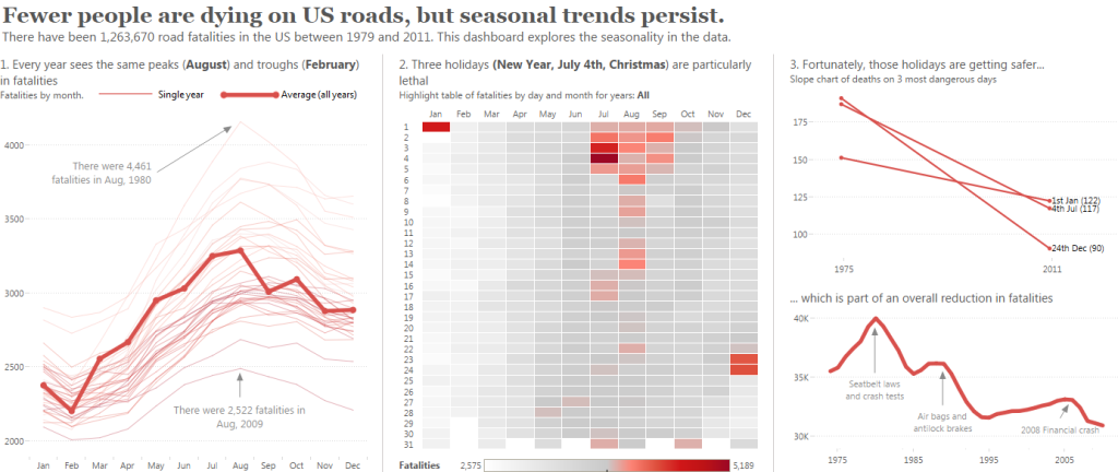 Borders in Tableau Viz + a good example dashboard | Awesome