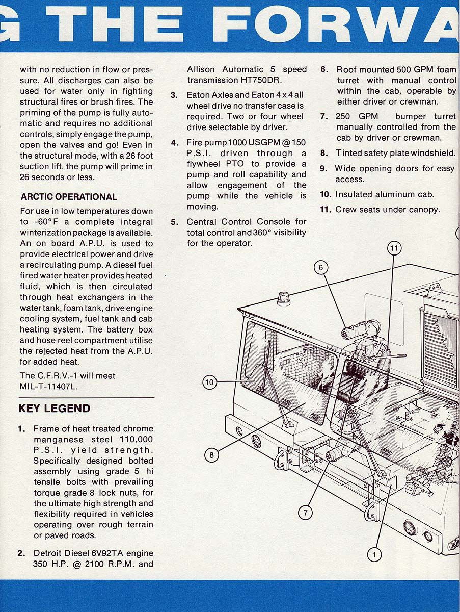 Eaton Pump Parts Manual