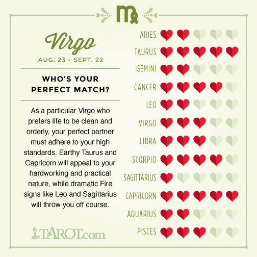 virgo love compatibility signs