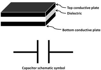 Chapter 3 Alternating Current Ac Capacitors Alternating Current Chapter