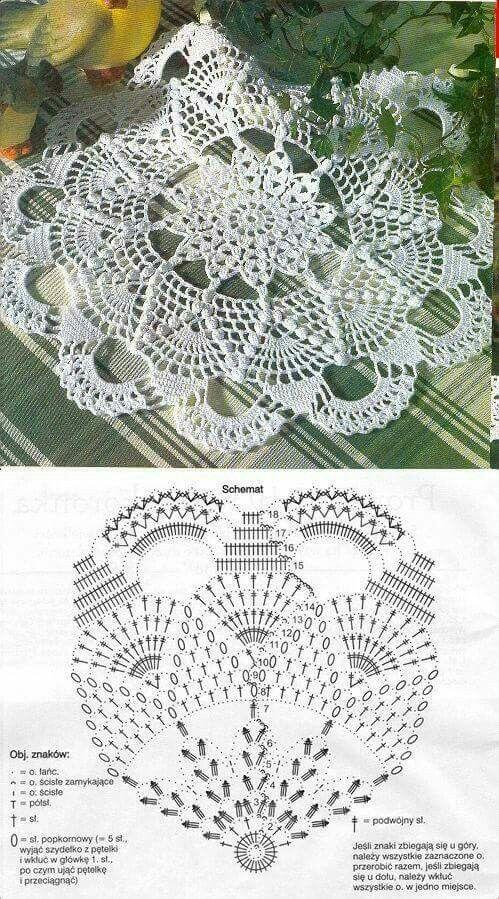 Pin von Andrea Daud auf crochet | Pinterest | Deckchen, Läufer und ...