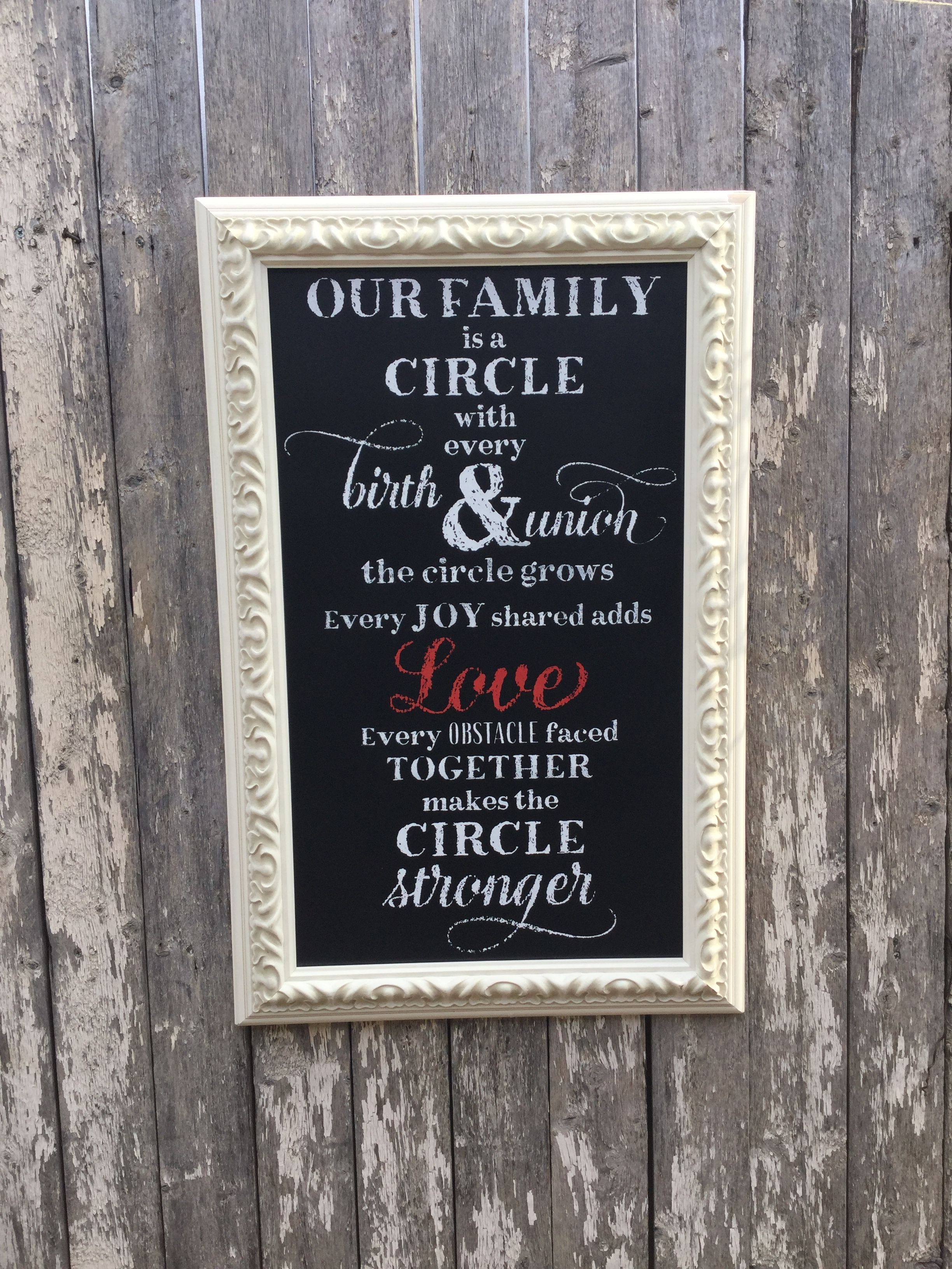 Chalk Couture  Our Family Is A Circle Chalkboard Frame