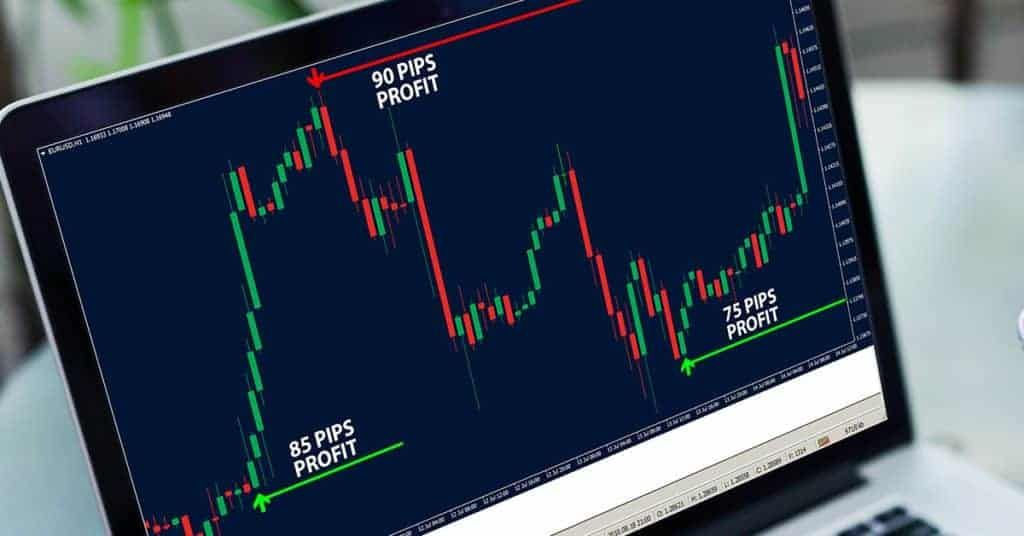 Best Indicator For Mt4 Pipbreaker Forex Trading Strategies