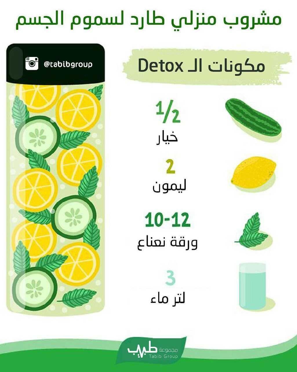 مشروب طارد للسموم Cucumber Detox Water Healthy Detox Lemon Detox Water