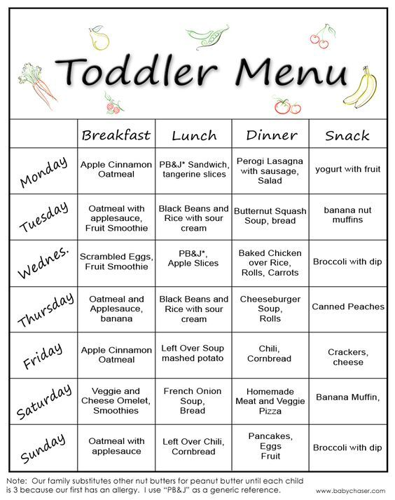 How to Make Food Interesting for Toddlers - Women