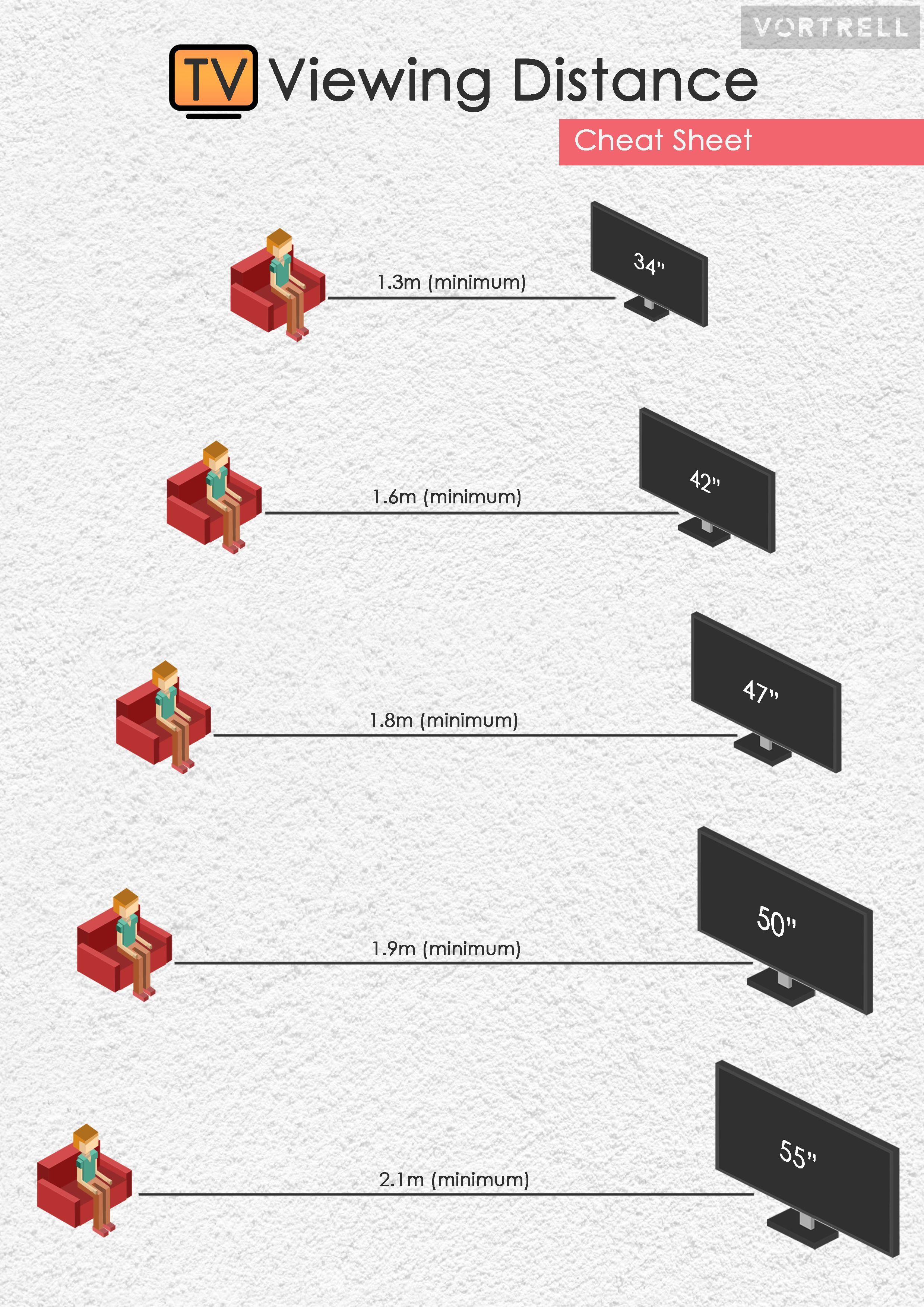 Tv Viewing Distance Cheat Sheet Wall Tv Unit Design Interior Design Guide Interior Design Tips