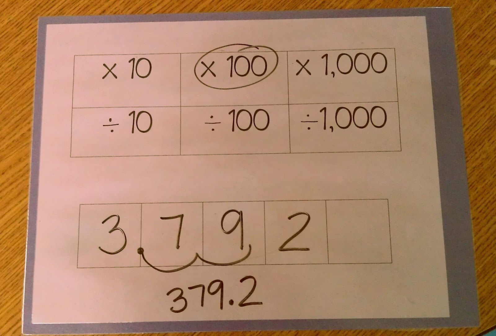Multiplying And Dividing By Powers Of Ten