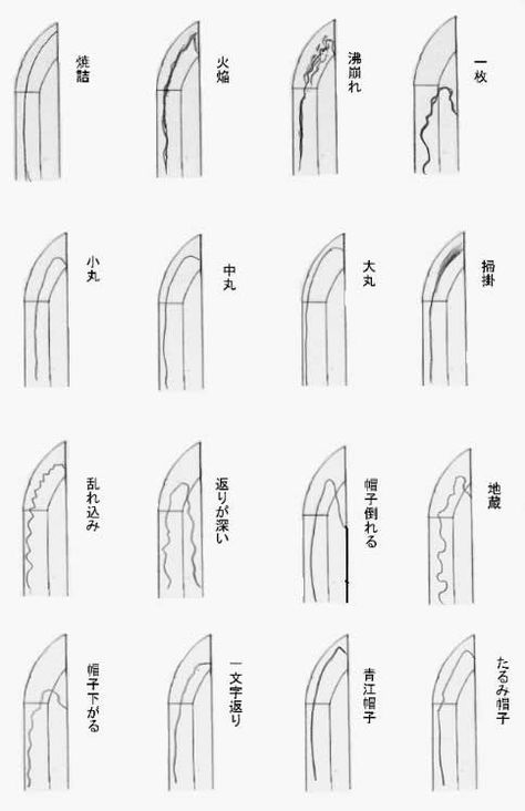 象山堂 用語 切先 帽子 の種類 日本刀 雑学 用語