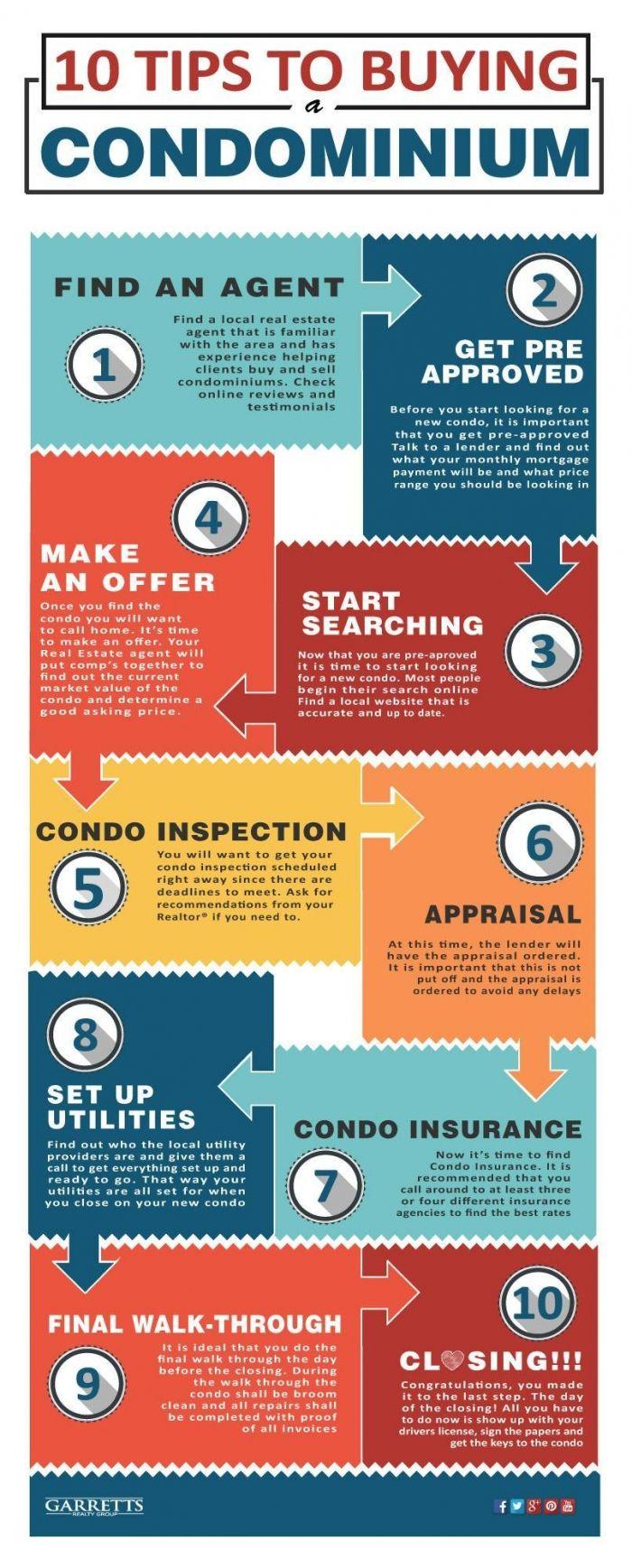 10 Tips To Buying A Condominium Buying A Condo