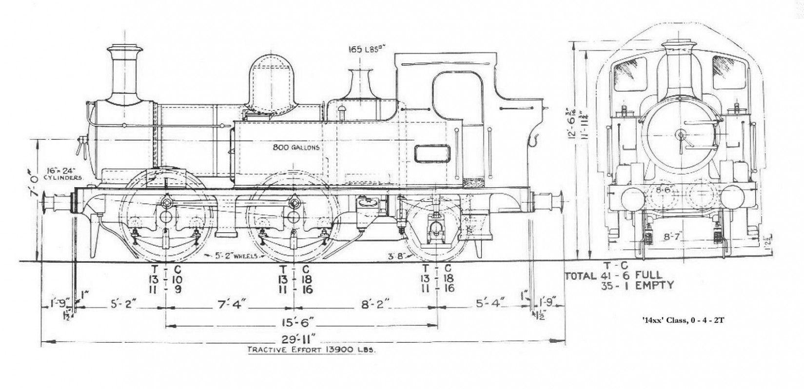 Train Engine Block Diagram di 2020