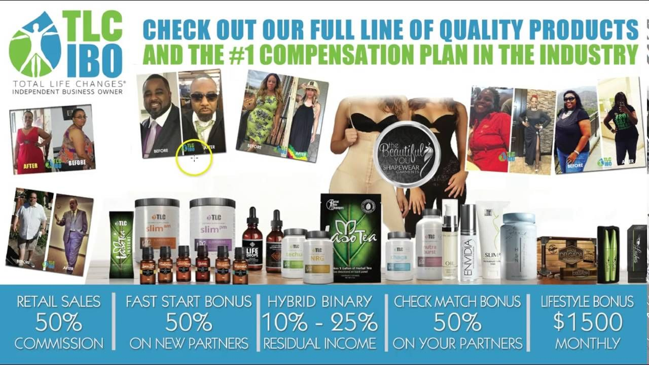 Total Life Changes NEW Products and Compensation Plan | 2016