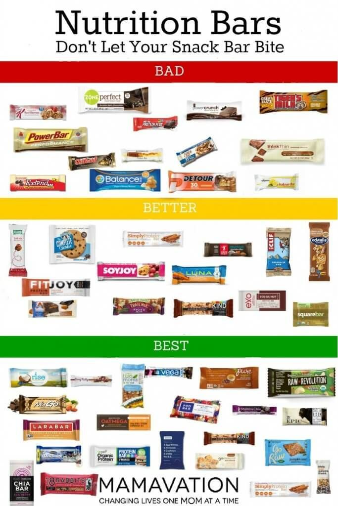 Which protein and meal replacement nutrition bars are the best according to safer ingredients? Mamavation did an investigation to discover. #mamavation #nutrition #mealreplacement #protein #proteinbars #organic #nongmo #food