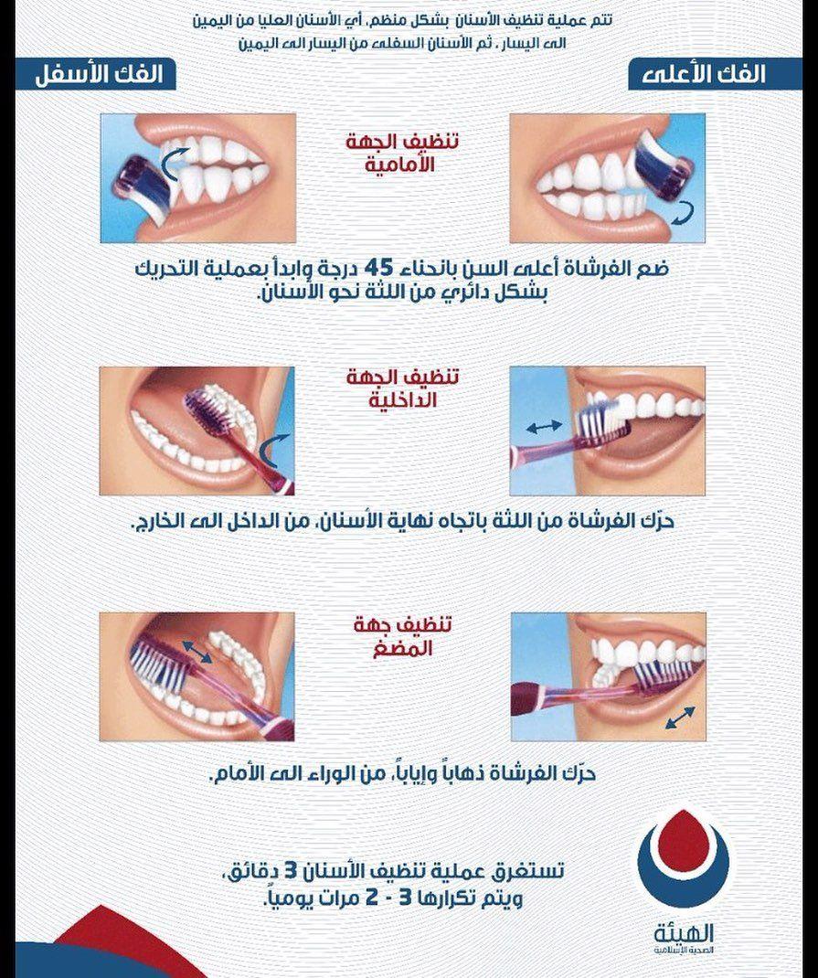 من المهم تنظيف الاسنان مرتان كل يوم ولكن الأهم تعلم الطريقة الصحيحة لتنظيف الاسنان تنظيف الاسنان بطريقة خاطئة قد يؤذي اسنانك اكثر من نفعها دقيق Screenshots