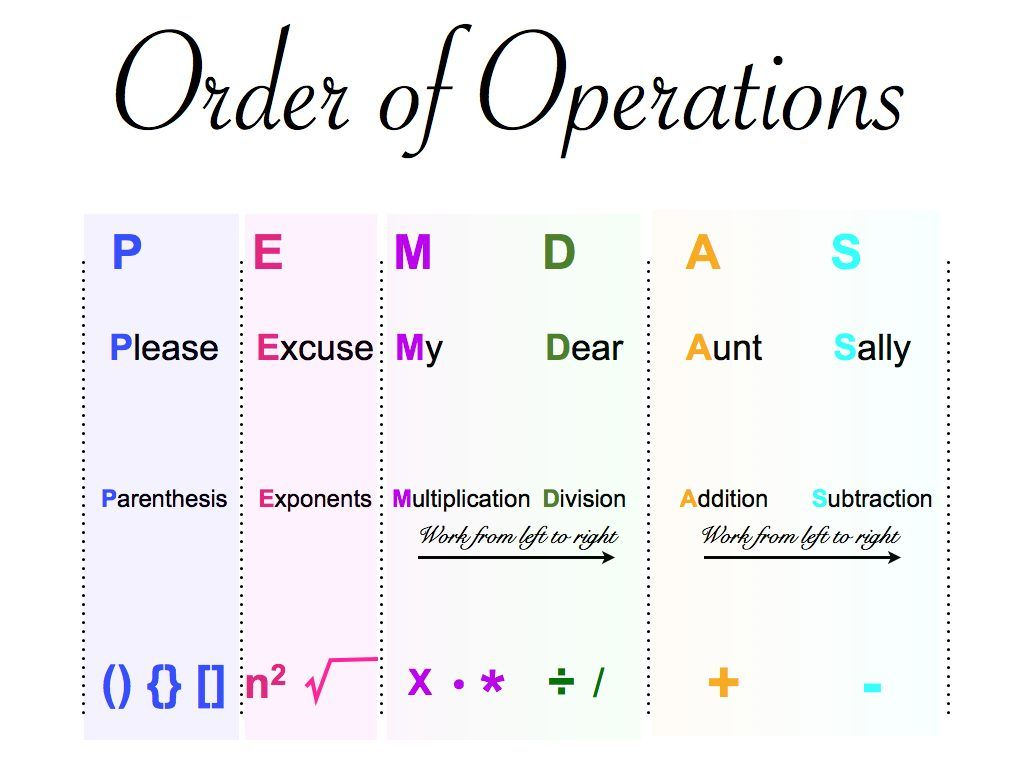 order of operations - Google Search | math information | Pinterest ...