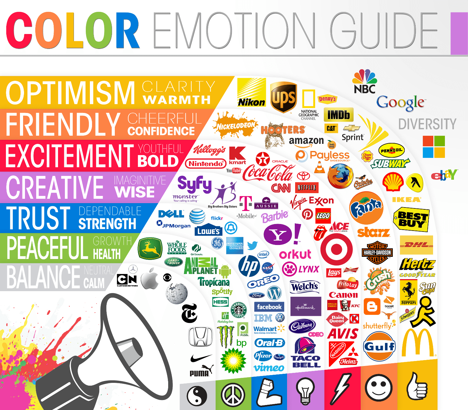 Color Feelings Endearing Why Is Facebook Blue The Science Of Colors In Marketing . Decorating Design