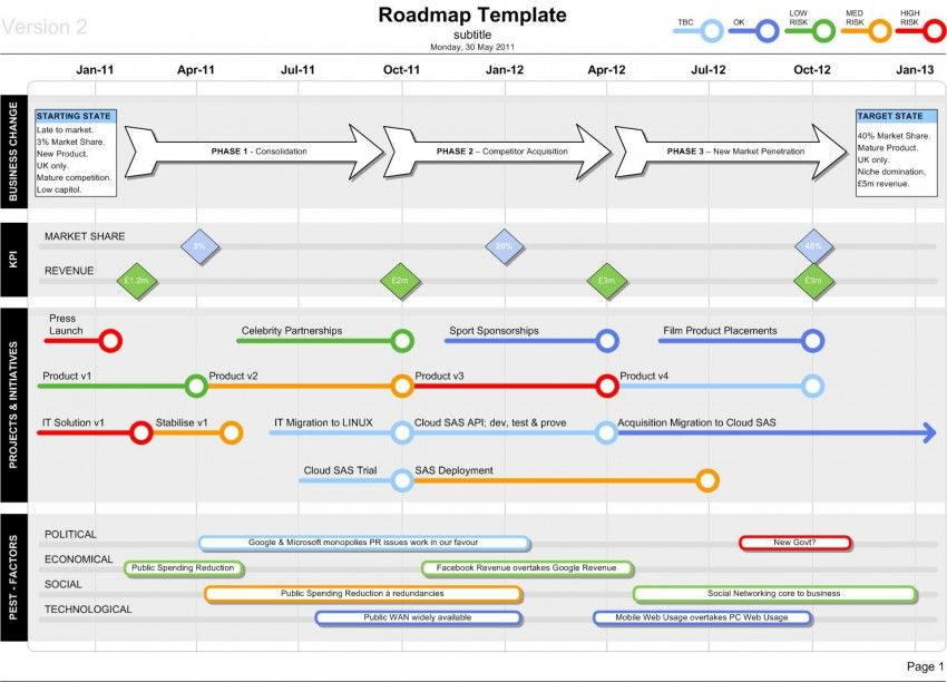 BDUK-32-roadmap-template-02-850x612jpg (850×612) Market - business plan templates microsoft