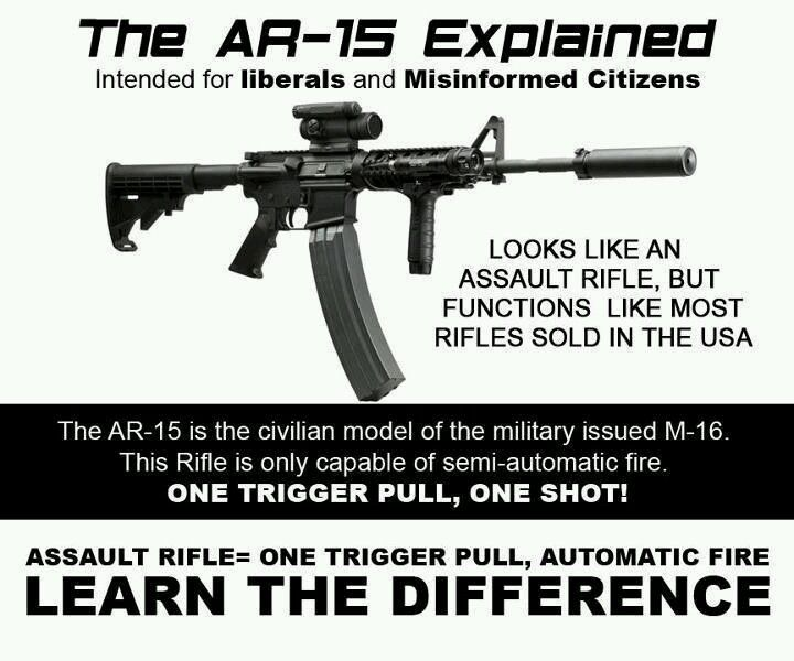 AR-15.. please explane to the people that dont understand. it is not ...