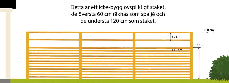 Trädgård plank trädgård : Staket med spaljéer över för att slippa bygglov | TrädgÃ¥rd ...