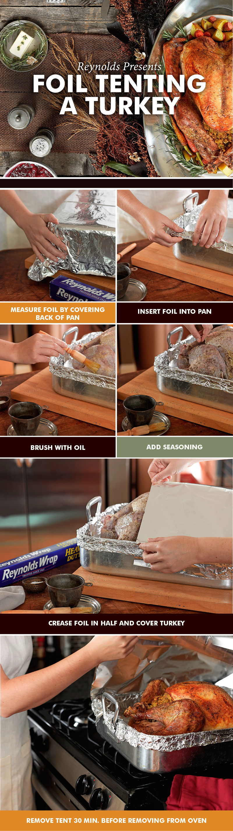 How to get a perfectly browned Thanksgiving turkey Use an aluminum foil turkey tent! & How to get a perfectly browned Thanksgiving turkey: Use an ...
