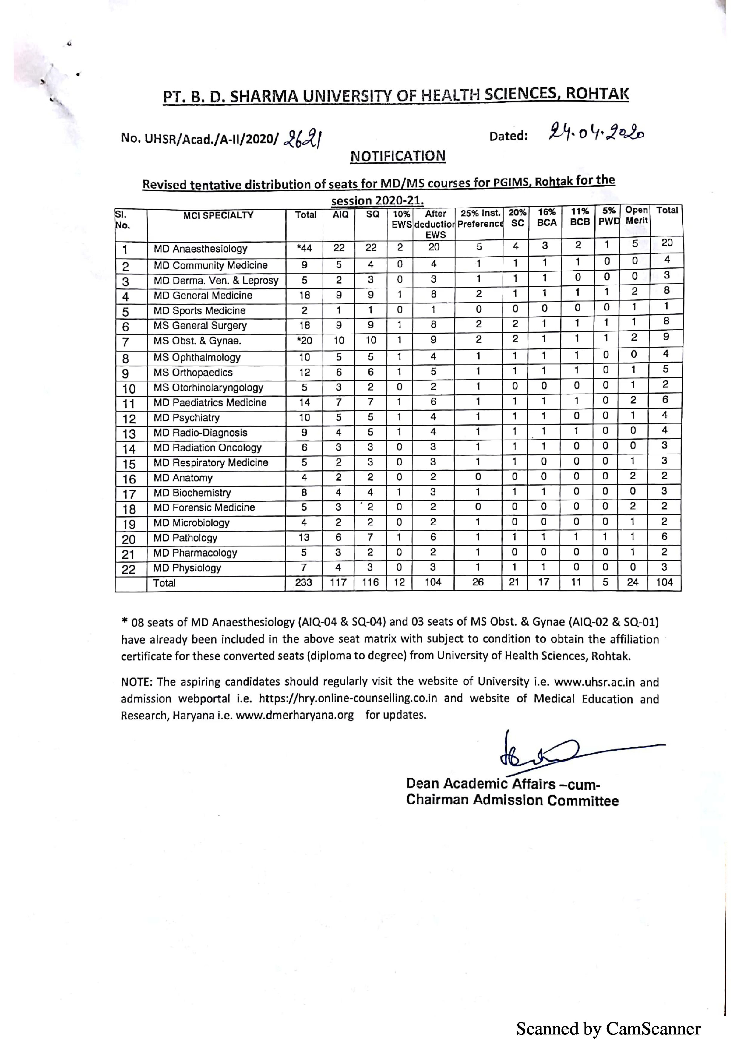 Pin on Top Medical Colleges list
