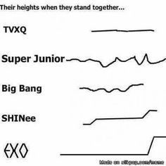 exo height difference meme - Google Search