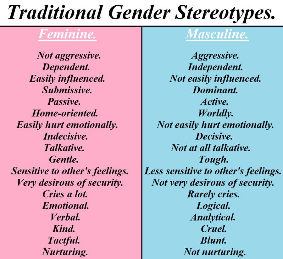 Women's Studies class topic?