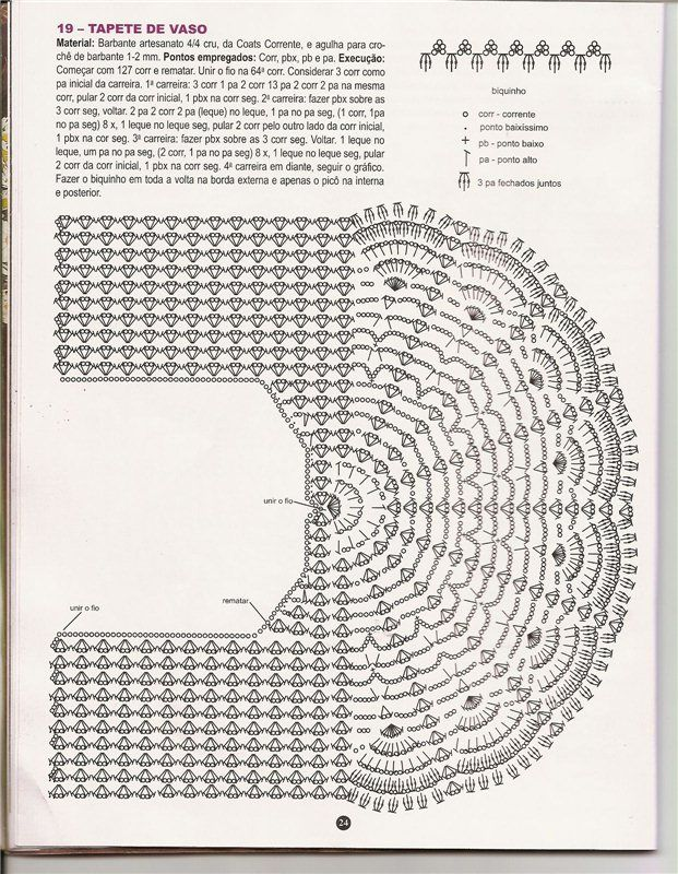 Graficos De Croche Jogo De Banheiro Tapete Para O Vaso Sanitario