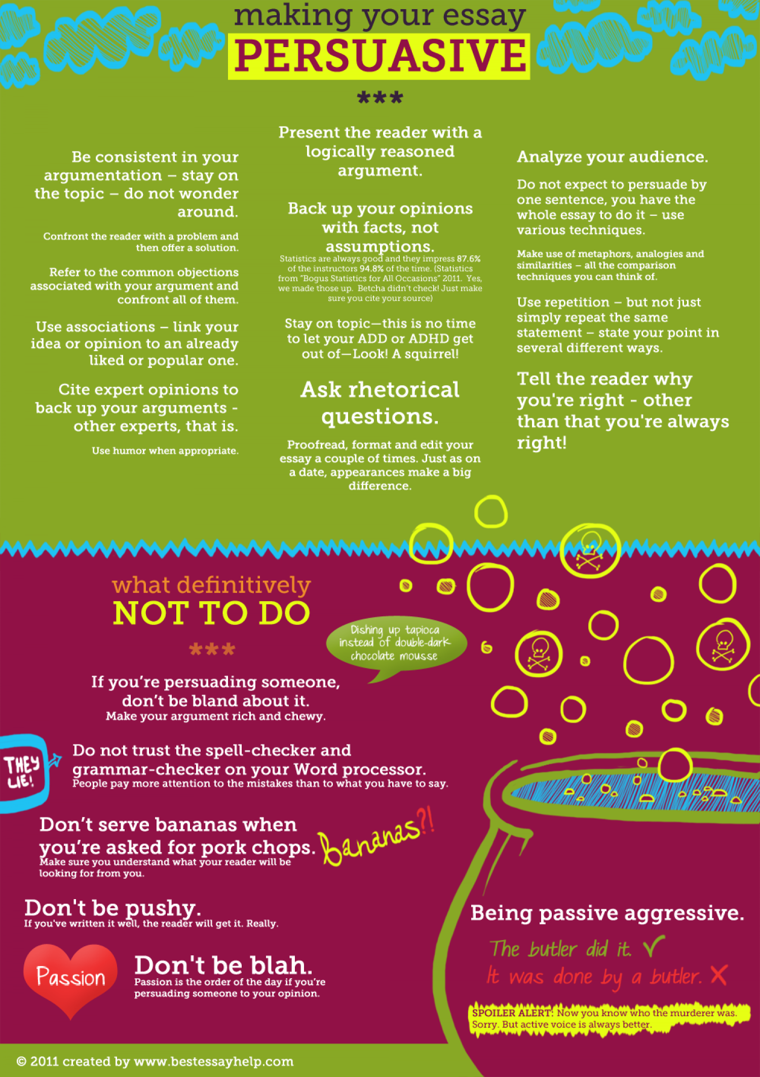 writing persuasive essay infographic ingl3103 writing persuasive essay infographic