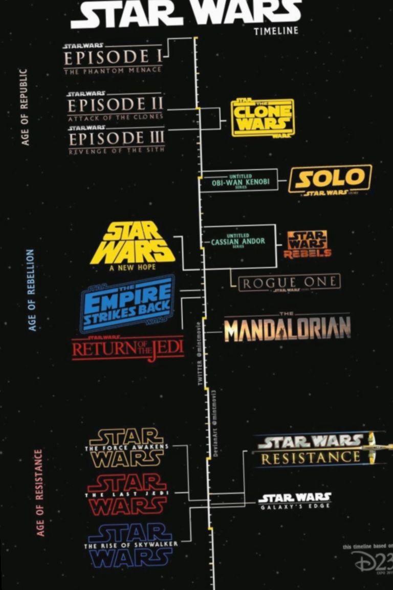 Wallpaper Ipad Disney Star Wars Animal Dark Iphone In 2020