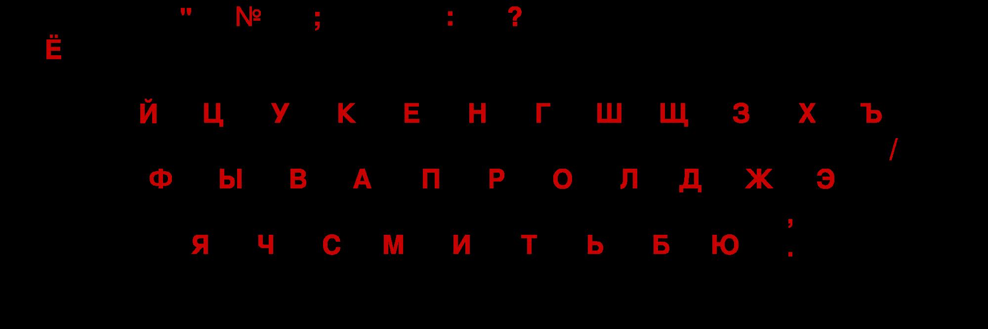 радуемся, клавиатура раскладка русско-английская картинка фото район, как