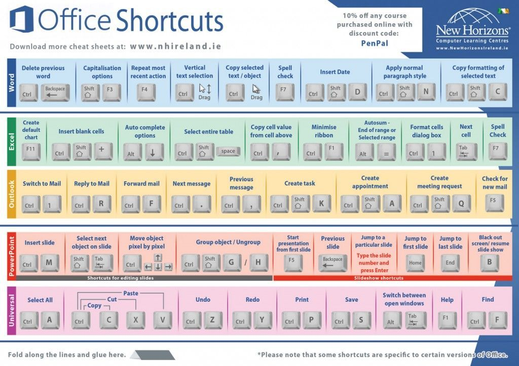 The Best Microsoft Office Keyboard Short Cuts All Together In One