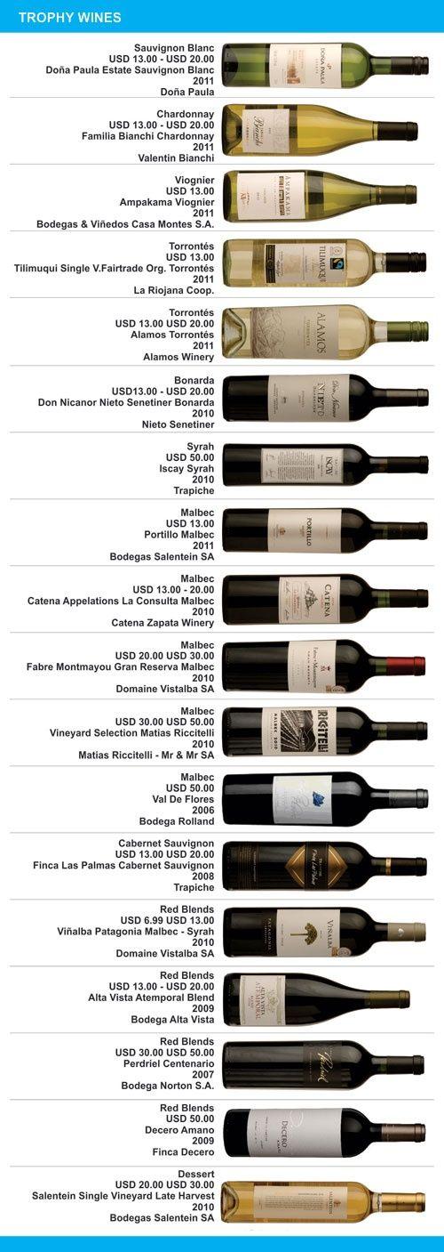 Argentina Wine Awards 2012 ワイン ドリンクメニュー 酒