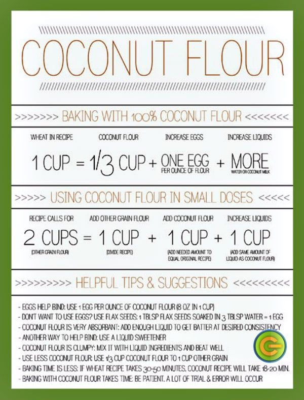 Wheat Flour To Coconut Flour Conversion Chart Tips For Paleo Friendly Keto Friendly Recipe Conversions Ketof Coconut Flour Recipes Coconut Flour Keto Flour