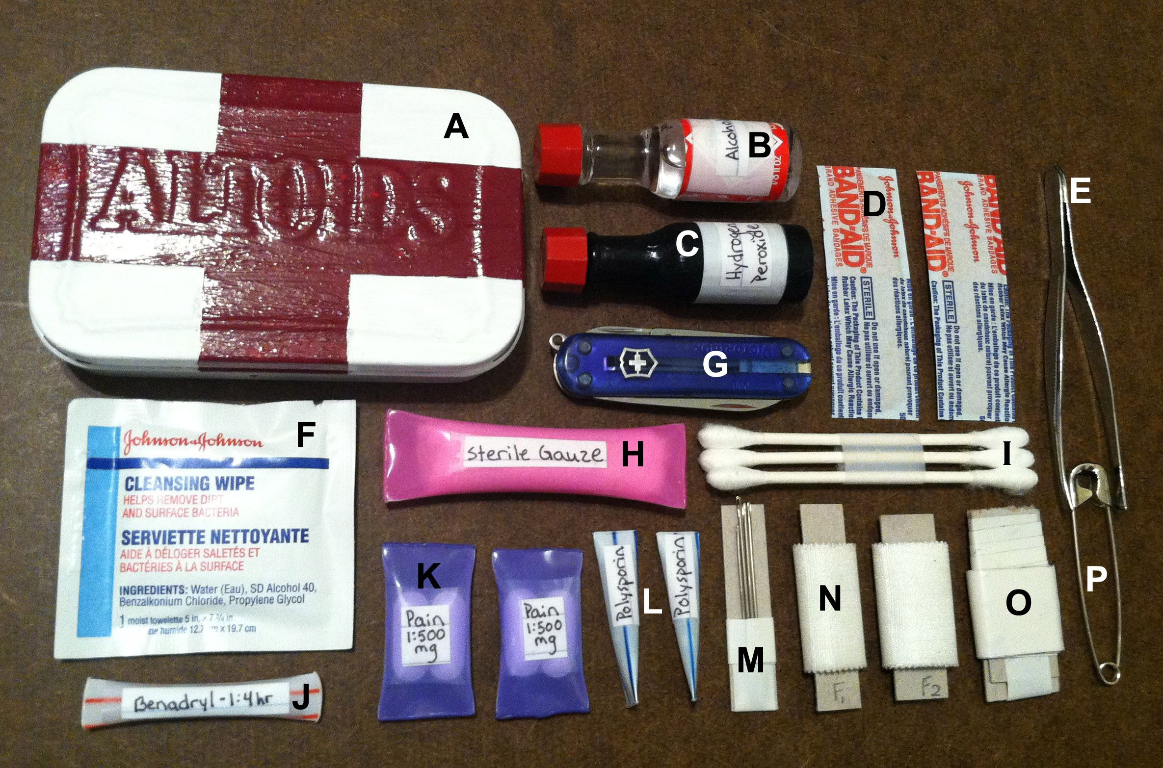 Tin Ideas- altoid tin as a first aid kit
