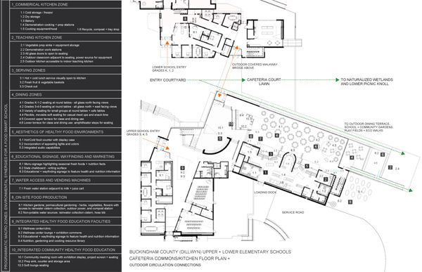 Floor Plan Wellness House Architecture School Architecture Design