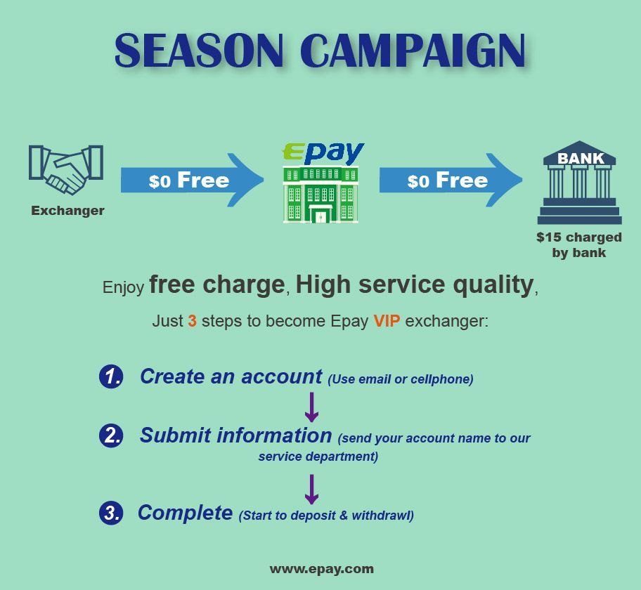 Pin by epay global on epay payment perfect money online