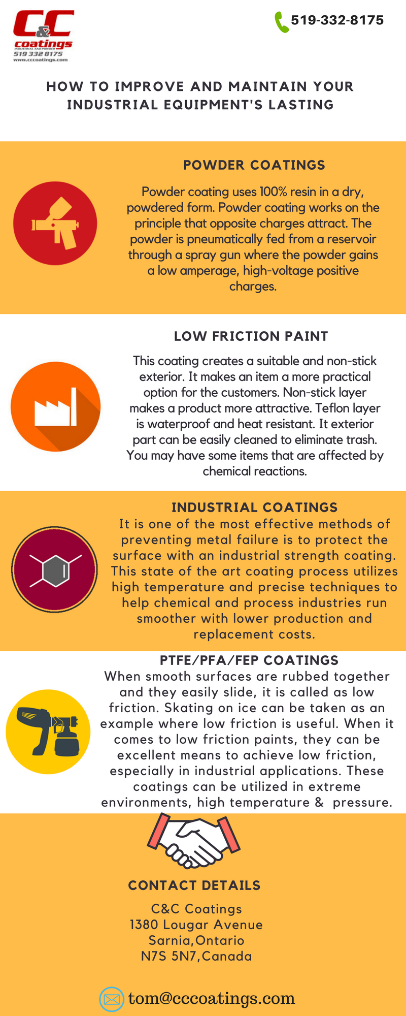 Teflon coating spray is a product that used to paint a