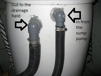 Dual Feed Rain Barrels - The Hopeless Hobbyist