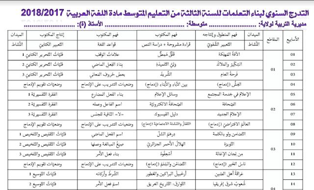 التدرج السنوي للغة العربية السنة ثالثة متوسط الجيل الثاني Http Www Seyf Educ Com 2016 11 Blog Post 91 Html Blog Posts Blog Word Search Puzzle