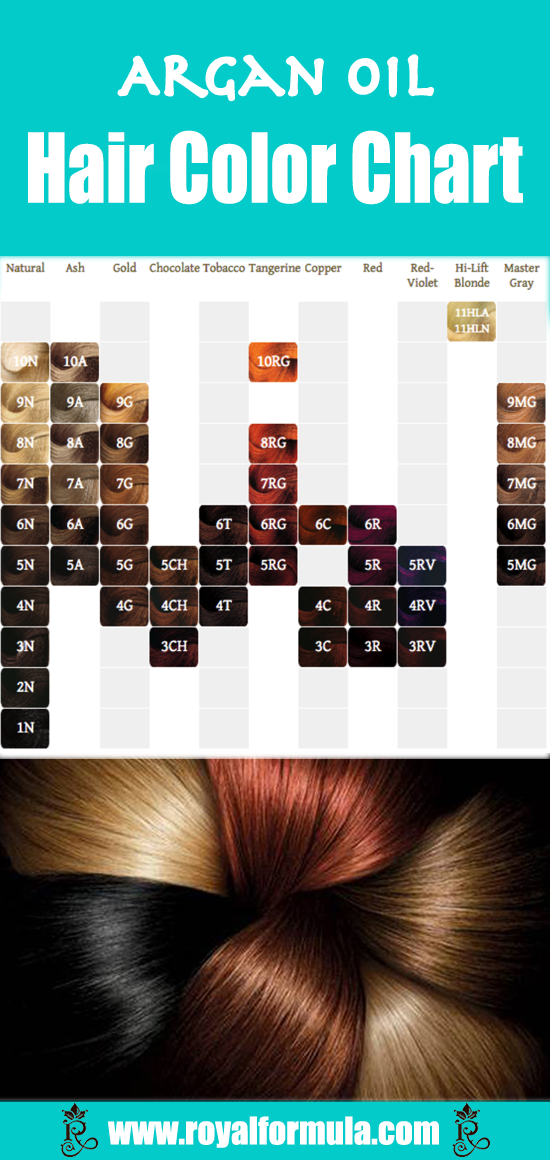 Argan Oil Hair Color Chart Hair Color Chart Argan Oil Hair Color Shades Of Red Hair