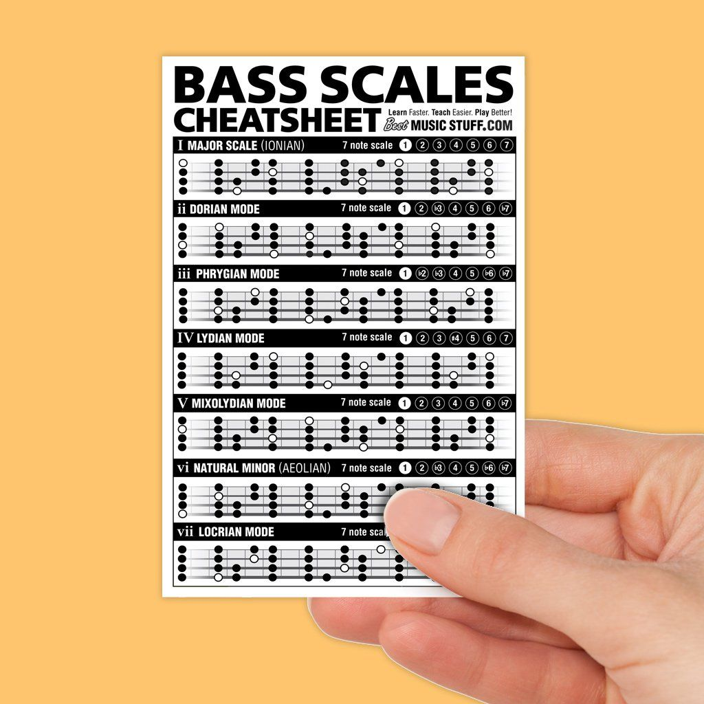 Small Bass Scales Cheatsheet in 2020 Bass guitar scales