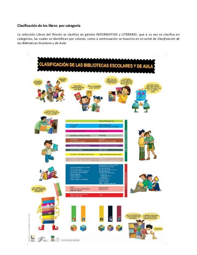 Clasificación de los libros por categoría La colección Libros del ...