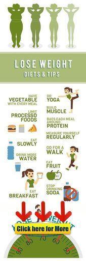 #Fitnessstudio  #für  #Ideen  #man  #verliert  #Wie #Fitness #Lose  68+ Ideas For Fitness Gym How To...