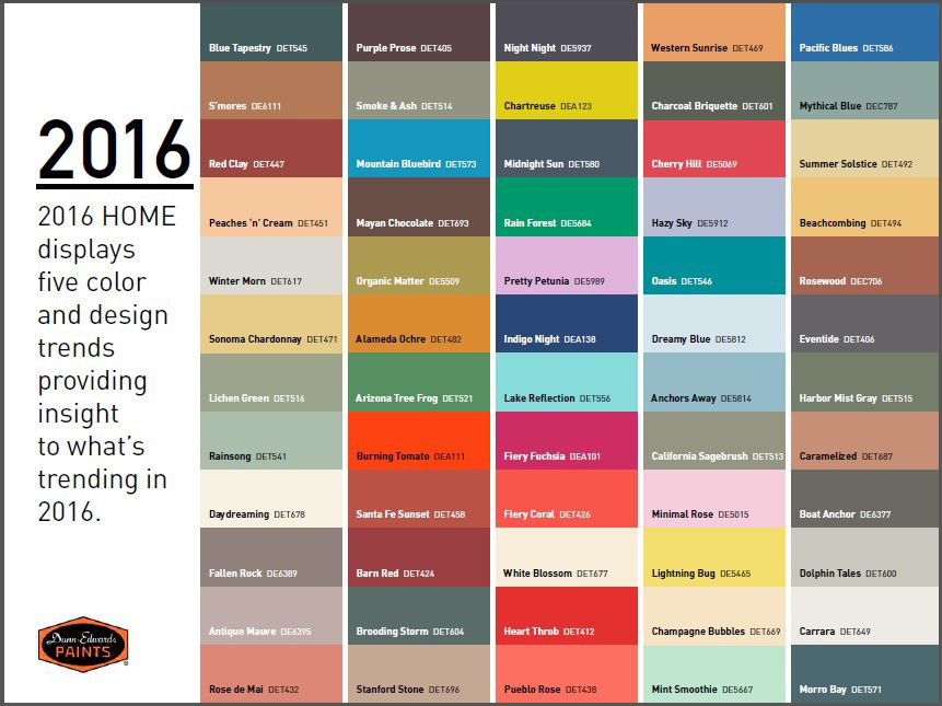 Dunn Edwards Announces Paint Color Trends For 2016