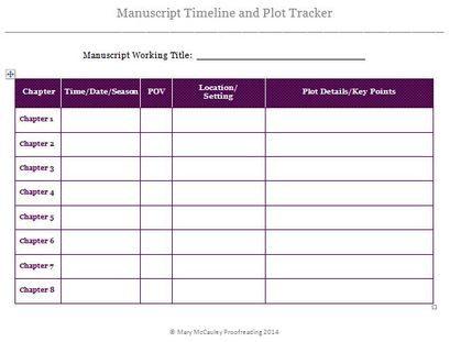 Manuscript Management Tools for Fiction Authors