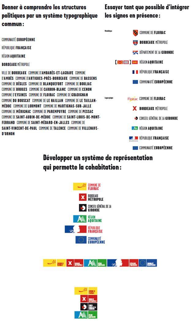 Réforme territoriale : repenser le logo | Cap'Com