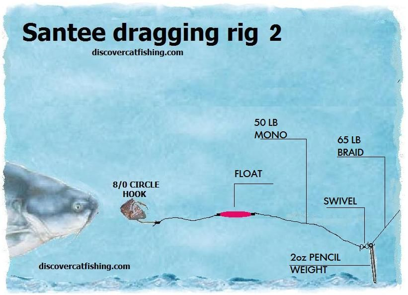 Santee Dragging Rig2 Catfish Fishing Catfish Rigs How To Catch Catfish