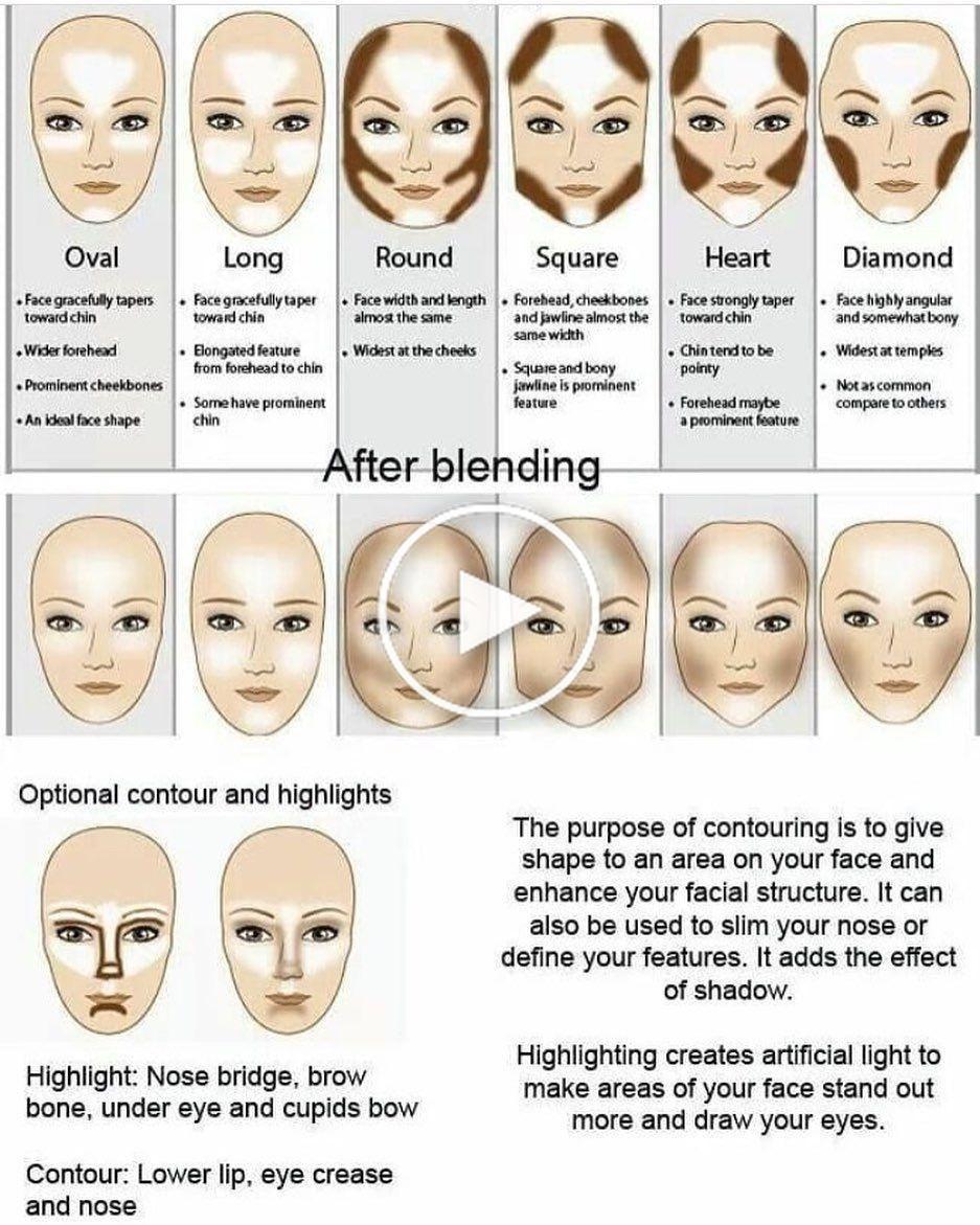 Contorno De Cara